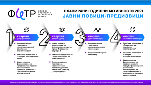 Planirani-godisni-aktivnosti-2021-1920x1080-1